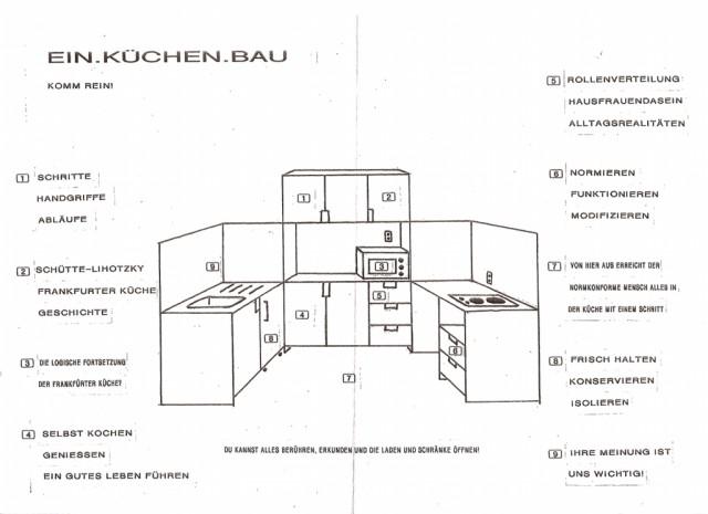 ein ku chen bau. Black Bedroom Furniture Sets. Home Design Ideas